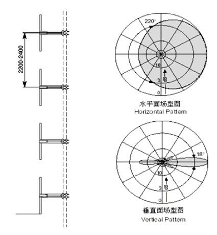 四,天线结构图